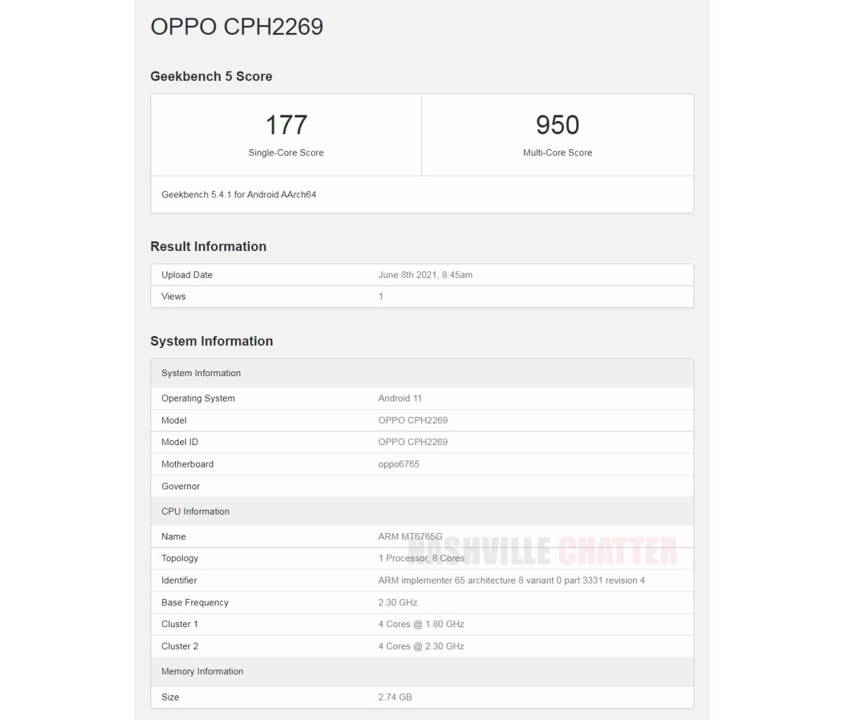 Oppo A16 stops by Geekbench with Helio G35 chipset and 3GB of RAM