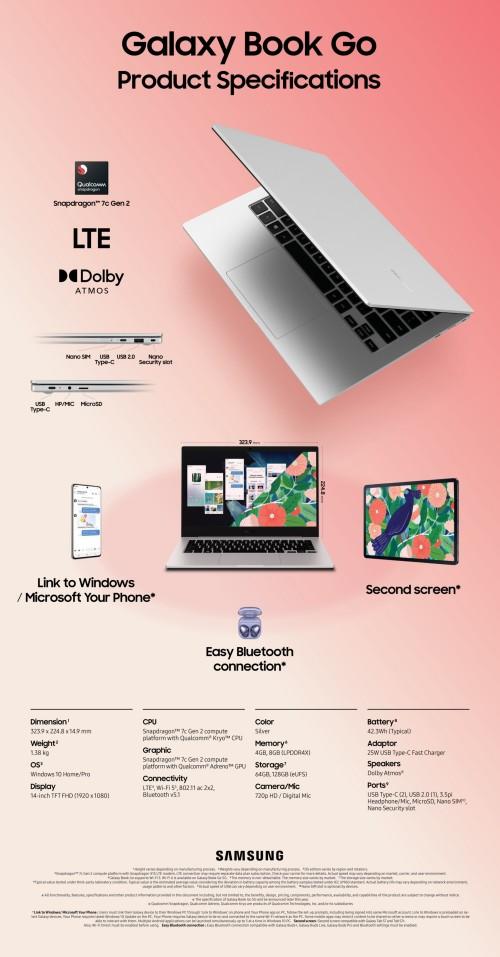Samsung Galaxy Book Go key specs