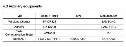 Certificación de la versión Galaxy Watch4 LTE