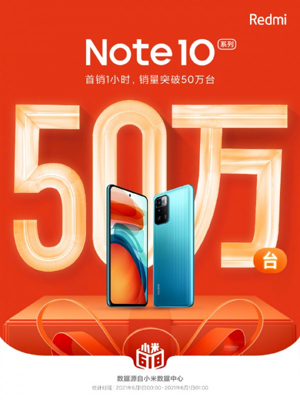 Xiaomi sells 500,000 Redmi Note 10 units in the first hour