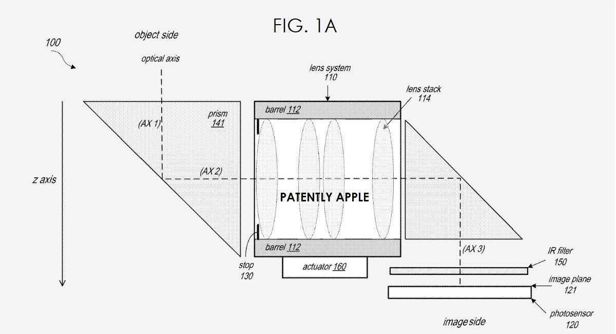 Apple patents periscope lens design with two prisms, LG and Corning working on liquid lenses