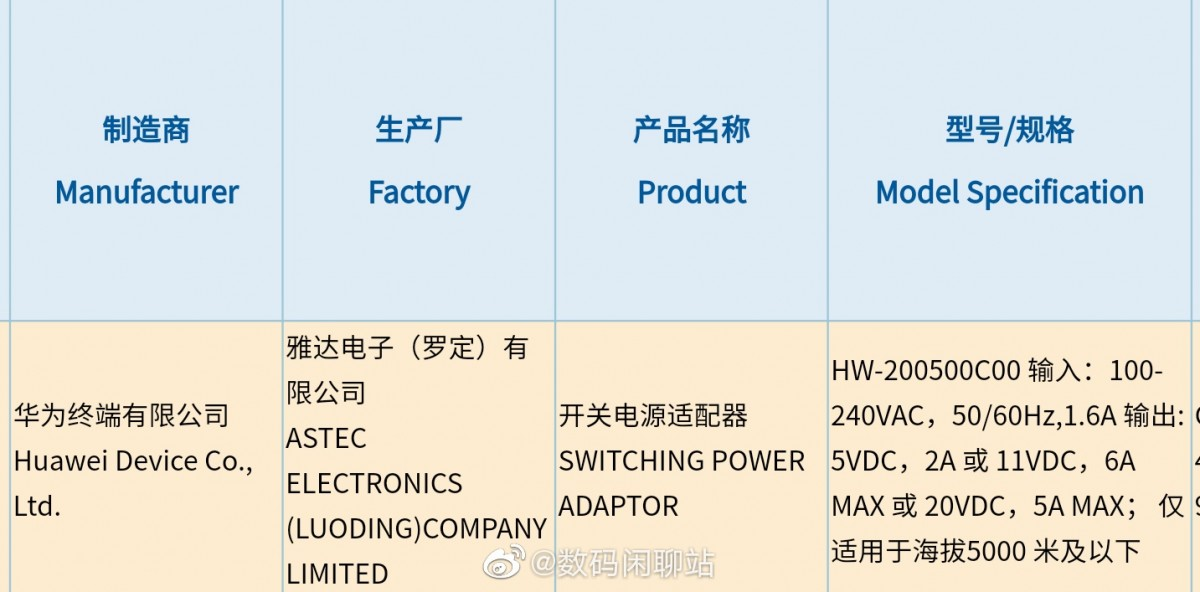 Huawei's 100W charger gets 3C certified