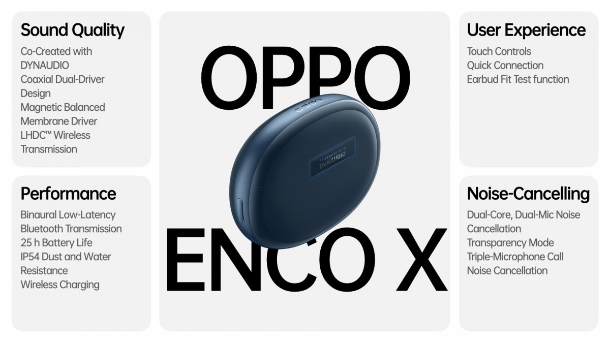 Oppo Reno6 and Reno6 Pro 5G launched in India, Enco X gets a new color variant