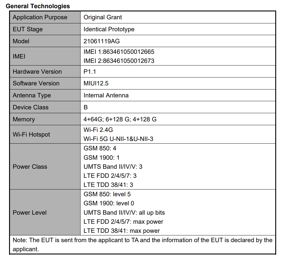 Redmi 10 goes through the FCC, is rumored to use the 50MP JN1 sensor