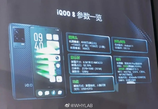 iQOO 8 leaked specs