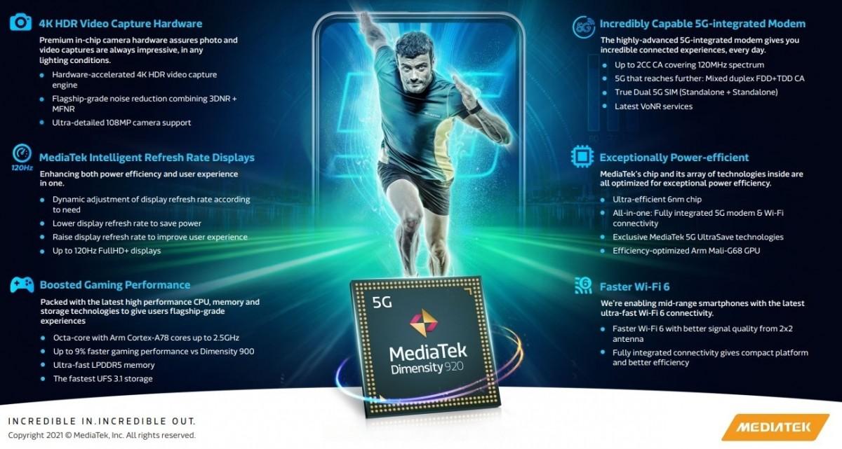 Mediatek brings two new 6nm chipsets - Dimensity 920 and Dimensity 810