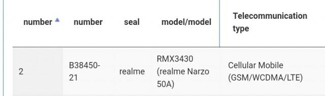 Realme Narzo 50A NBTC certification