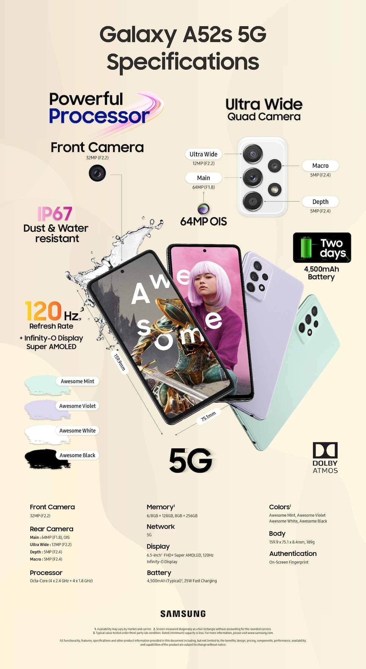 Samsung Galaxy A52s 5G unveiled with Snapdragon 778G chipset, 25W charger
