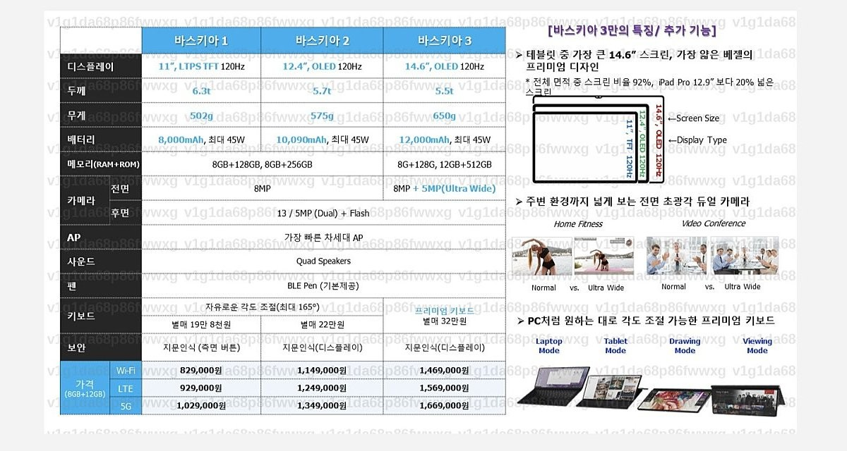 The leaked spec sheet for the Galaxy Tab S8 series