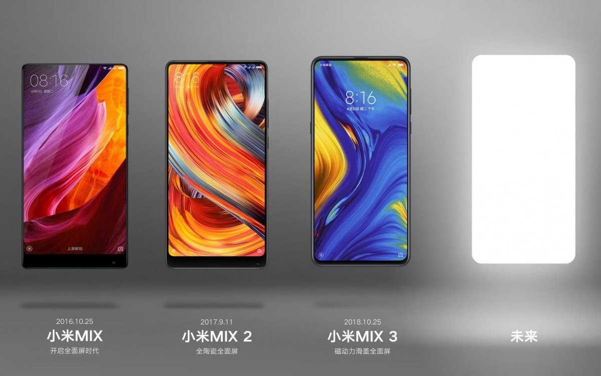 Regardez le lancement du Xiaomi Mi Mix 4 et du Mi Pad 5 en direct