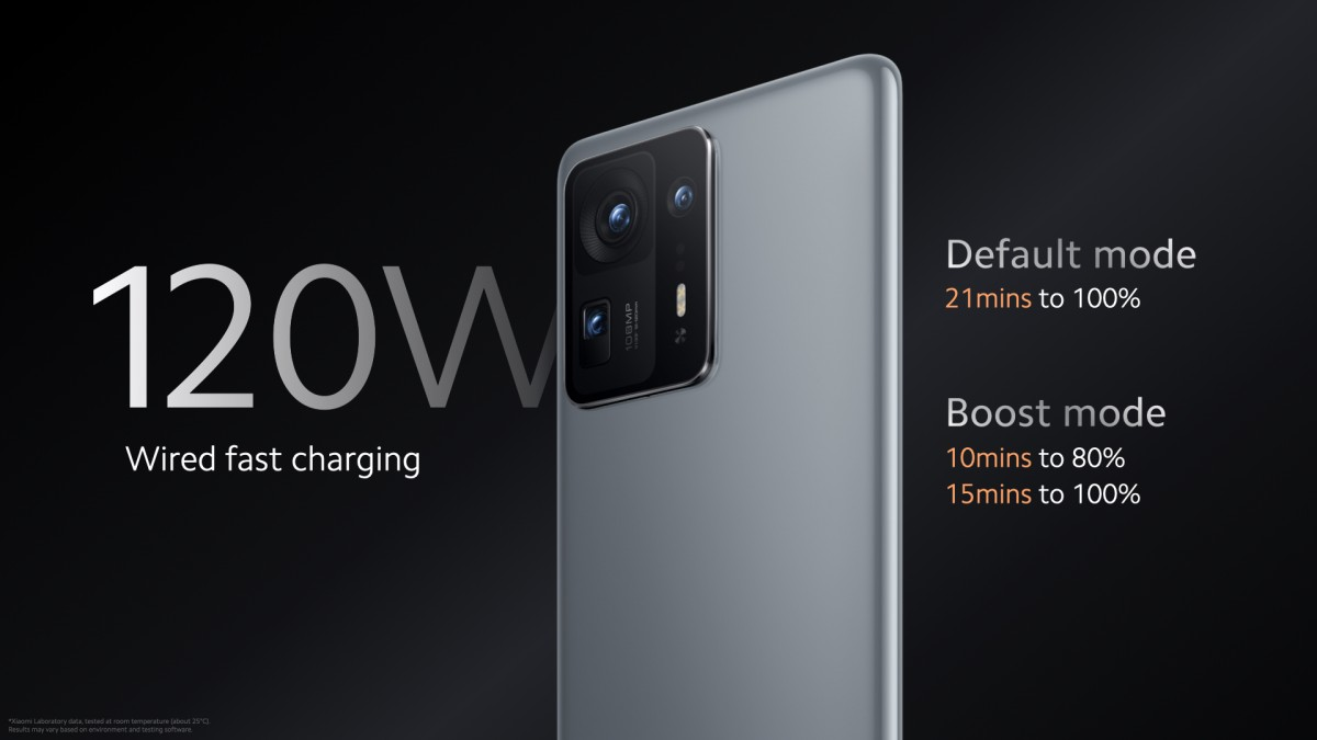 Xiaomi Mix 4 announced with under-display camera, Snapdragon 888+ and 120W charging