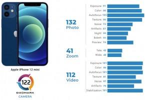 DxOMark camera scores: iPhone 12 mini