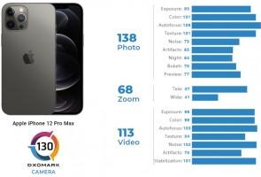 DxOMark camera scores: iPhone 12 Pro Max