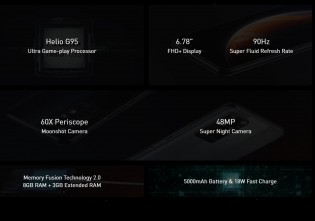 Infinix Zero X Neo highlights