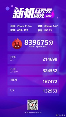 First AnTuTu result from the Apple iPhone 13 Pro (6 GB of RAM, 1 TB storage)