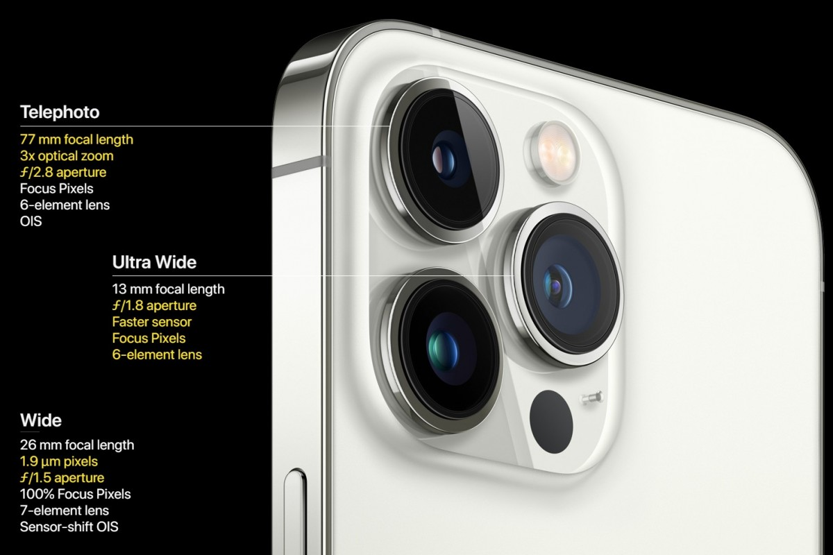 iPhone 13 Pro and Pro Max have 120 Hz displays, 3x telephoto cameras, 1 TB storage option