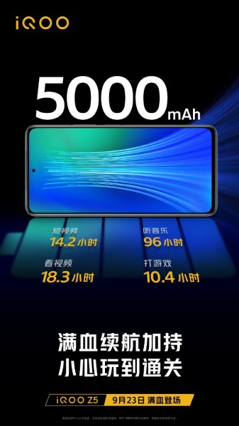 iQOO Z5 will come with a 5,000 mAh battery