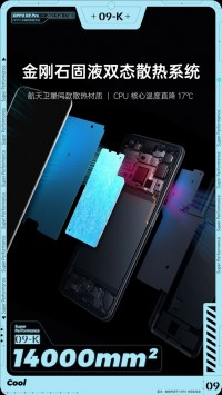 Oppo K9 Pro's confirmed specs and features