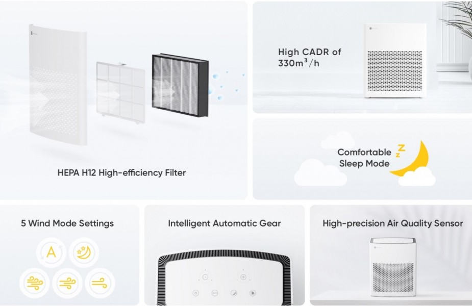 Exclusive: Realme Air Purifier launching next week in India, retail box image reveals filter's price
