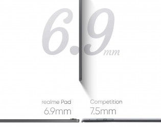 Realme Pad official details: 6.9 mm body