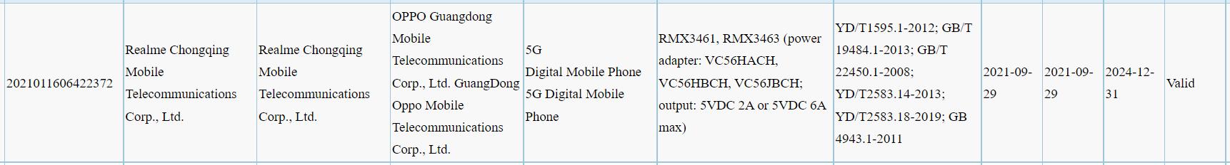 El Realme Q3 supuestamente usará el Snapdragon 778G, se certifica con carga de 30W