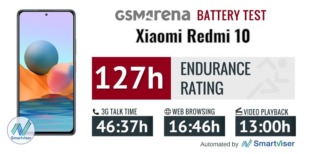 Le Redmi 10 Prime de l'Inde aura une batterie plus grande de 6 000 mAh (1 000 mAh de plus que le modèle mondial)
