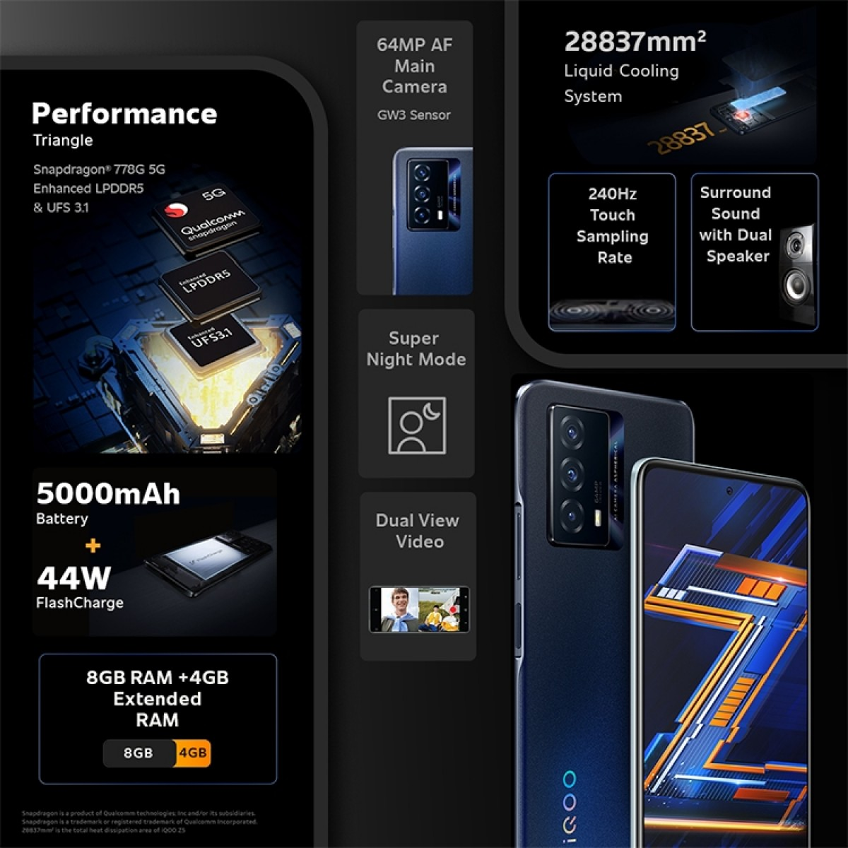 vivo iQOO Z5 with Snapdragon 778G hits India