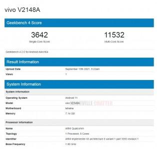 vivo V2148A on Geekbench