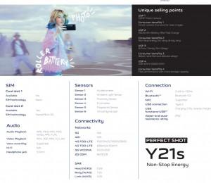 vivo Y21s leaked specs