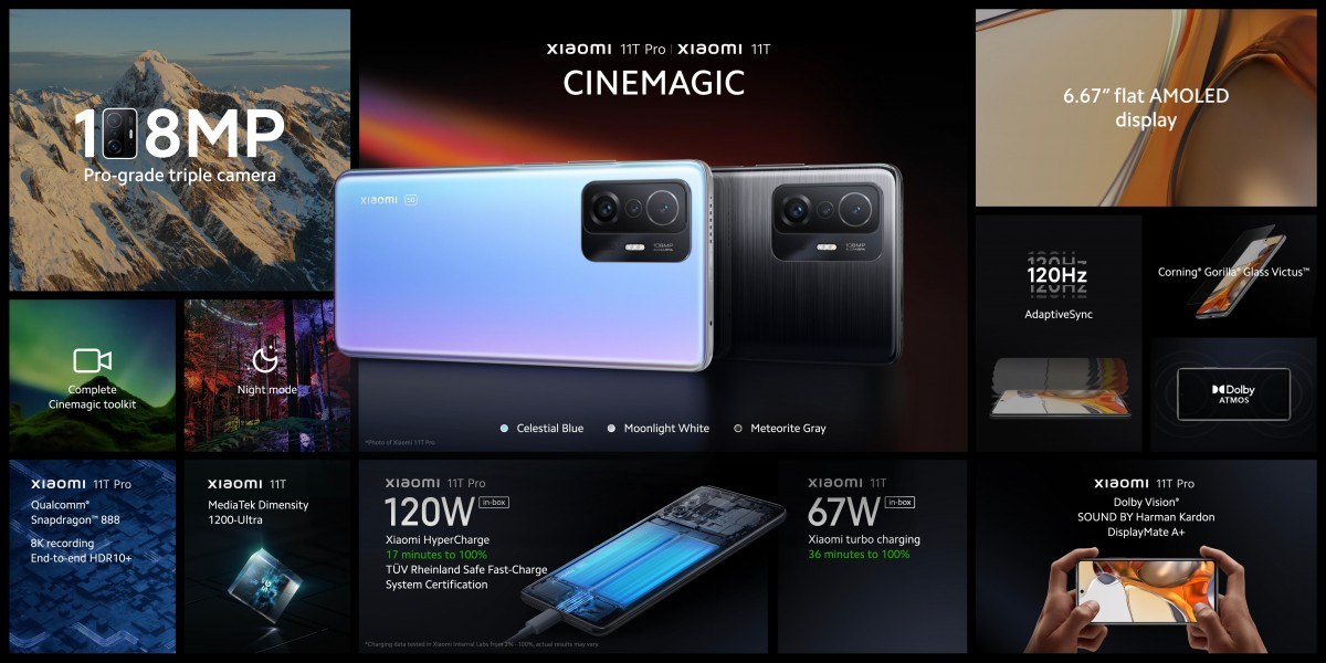 Xiaomi 11T and 11T Pro arrive with 108MP cameras, 6.67'' 120Hz AMOLED displays