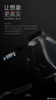 TCL unveils Thunderbird Smart Glasses with a full-color transparent micro-LED display