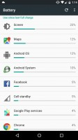 Android's breakdown of battery usage - Huawei Nexus 6p review