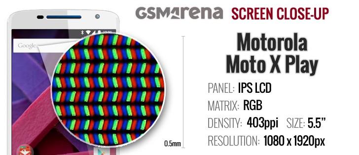 Motorola Moto X Play time-saver review