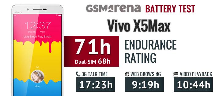 vivo X5Max