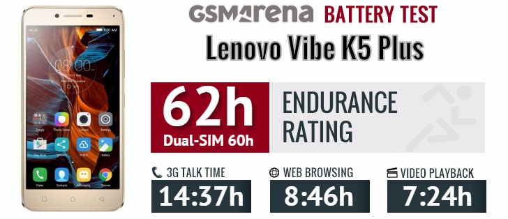 Lenovo Vibe K5 Plus review