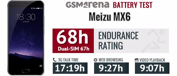 Meizu MX6 review