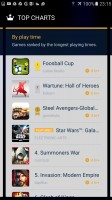 Game Launcher charts - Samsung Galaxy S7 review