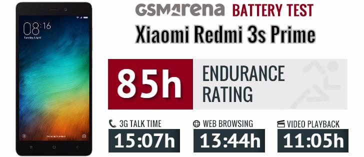 Xiaomi Redmi 4 Prime vs  Redmi 3s Prime: Primed up!: Retail package