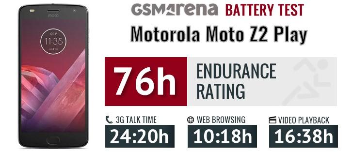 Motorola Moto Z2 Play review