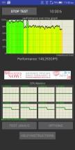 ROG Phone thermal-throttling test: No Fan - Asus ROG Phone review