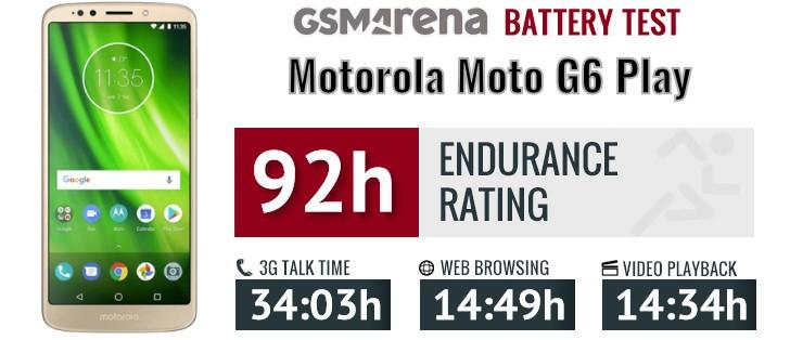 Motorola Moto G6 Play review: Lab tests - display, battery