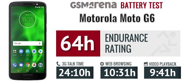 Motorola Moto G6 review