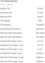 PUBG stability test: Xiaomi Pocophone F1 - Razer Phone 2 review