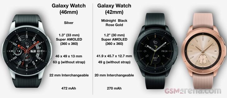 https://fdn.gsmarena.com/imgroot/reviews/18/samsung-galaxy-watch/inline/-728w2/gsmarena_002.jpg
