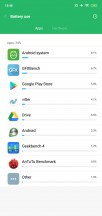 Battery use by app - Xiaomi Mi 8 Lite review