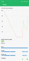 Smart scenes feature - Xiaomi Mi 8 Lite review