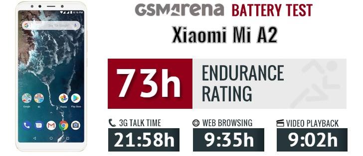 Xiaomi Mi A2 review: Lab tests - display, battery life, loudspeaker