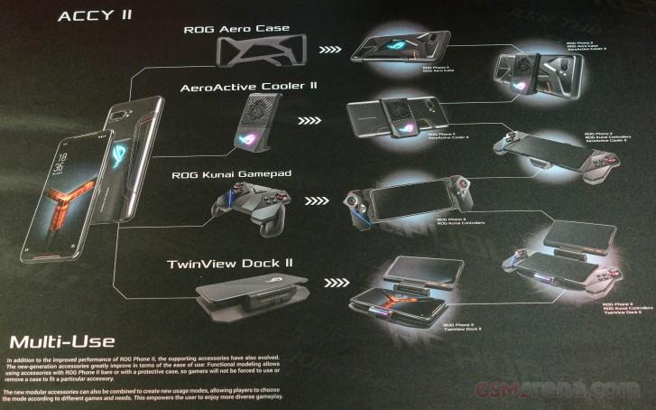 Seperti apa spesifikasi ROG Phone 2? 3