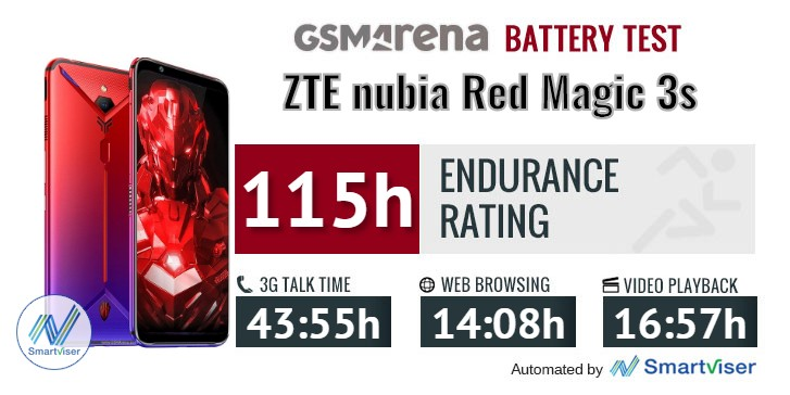 ZTE nubia Red Magic 3s review