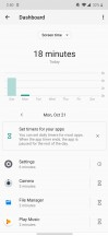 Digital Wellbeing: Dashboard - OnePlus 7T Pro review
